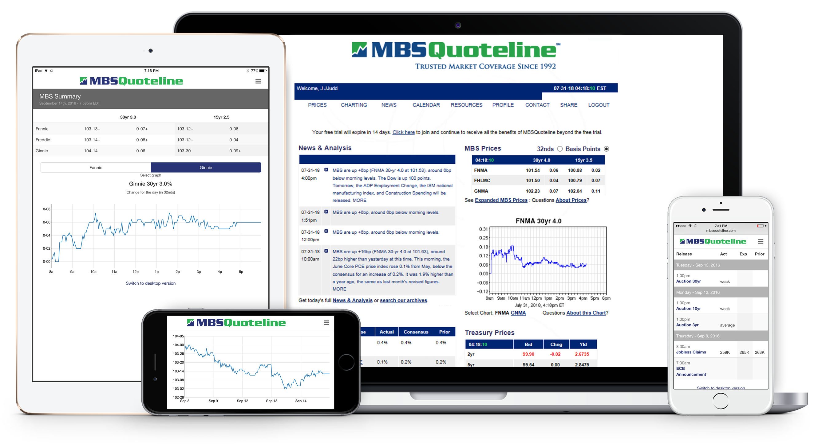 mortgage-backed securities features mbsquoteline devices