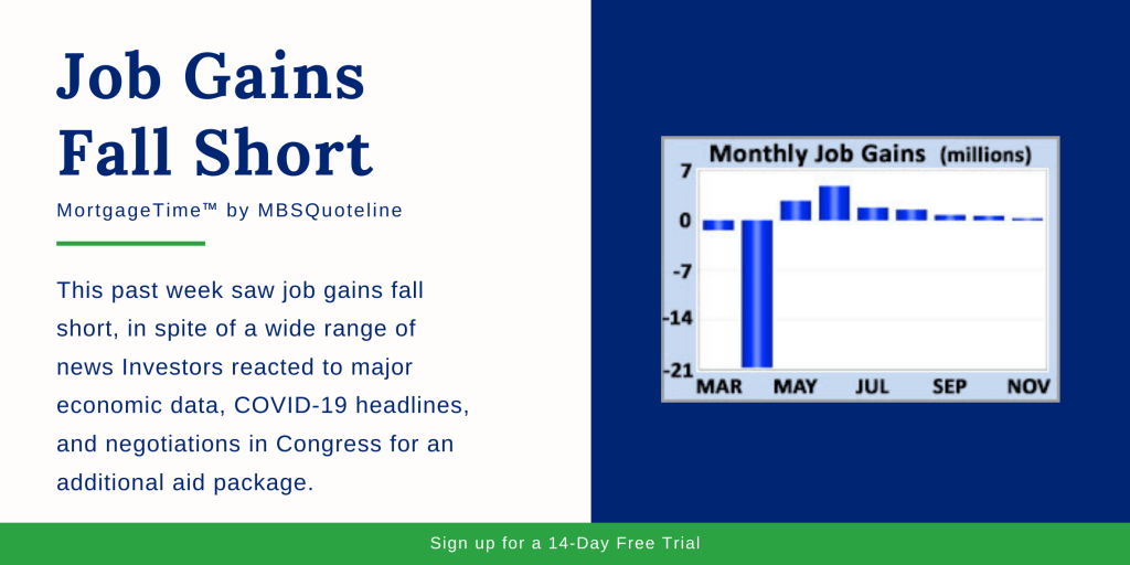 job gains fall short MBSQuoteline mortgage backed securities blog
