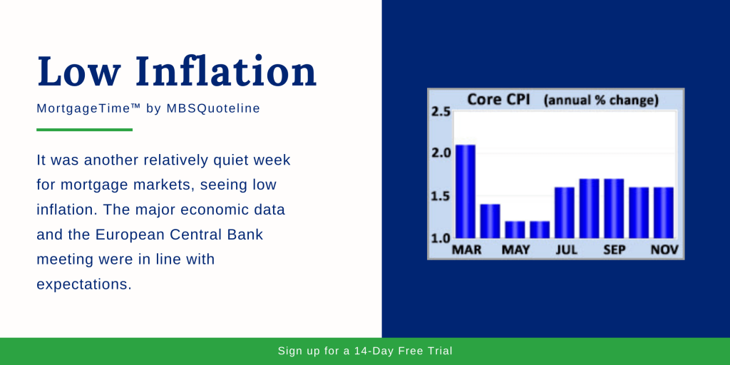 low inflation mortgagetime mbsquoteline website