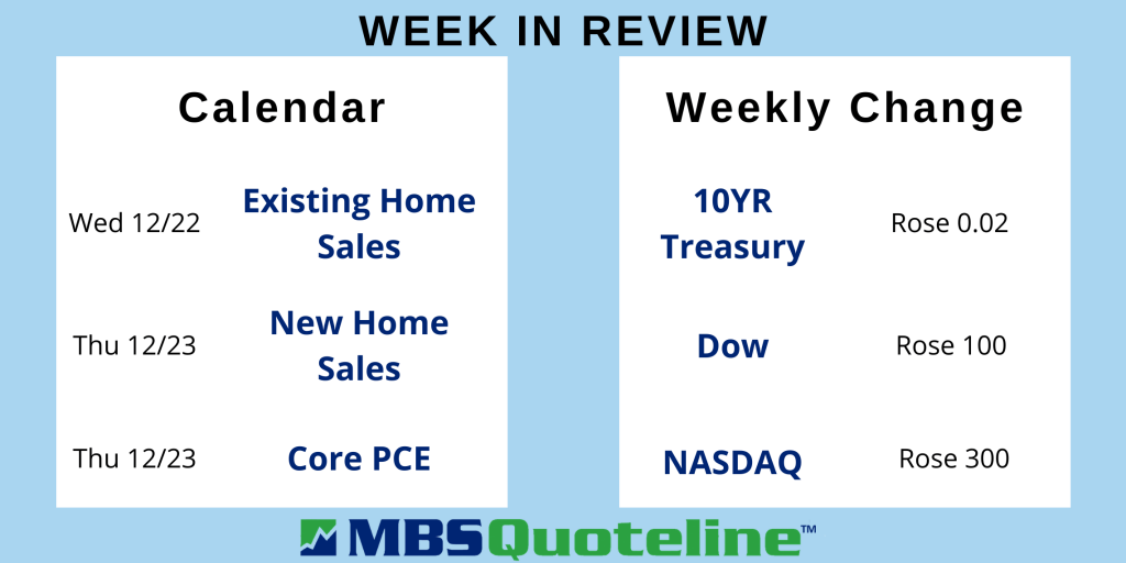 retail sales fall short mbsquoteline mortgagetime data