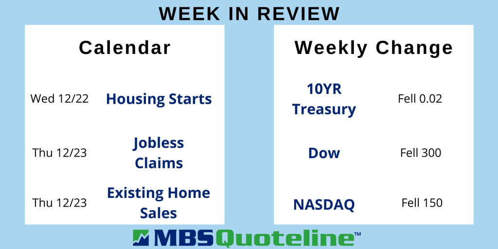stimulus package affects rates mbsquoteline mortgagetime data