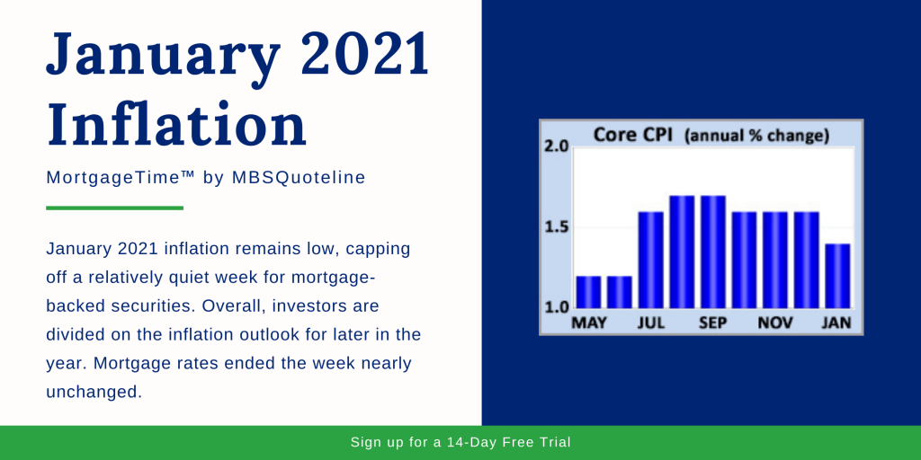january 2021 inflation mortgage-backed securities article mbsquoteline core cpi