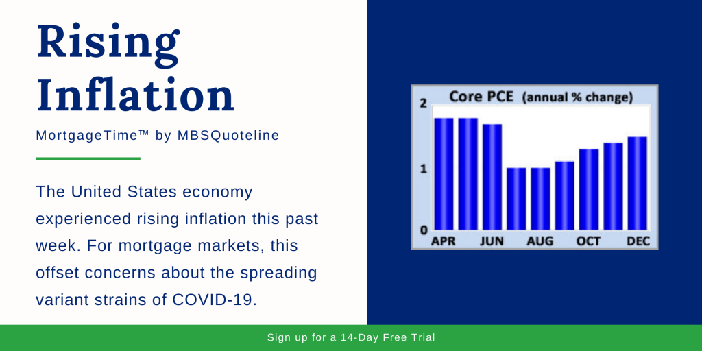 rising inflation mbsquoteline mortgagetime chart