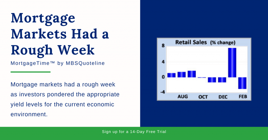 mortgage markets had a rough week mortgagetime mbsquoteline chart