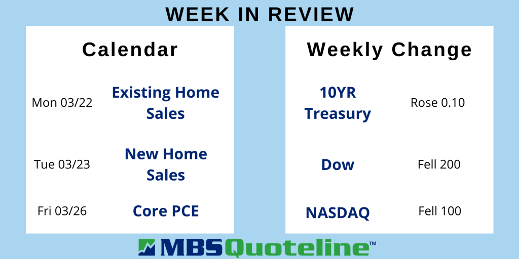 mortgage markets had a rough week mortgagetime mbsquoteline data