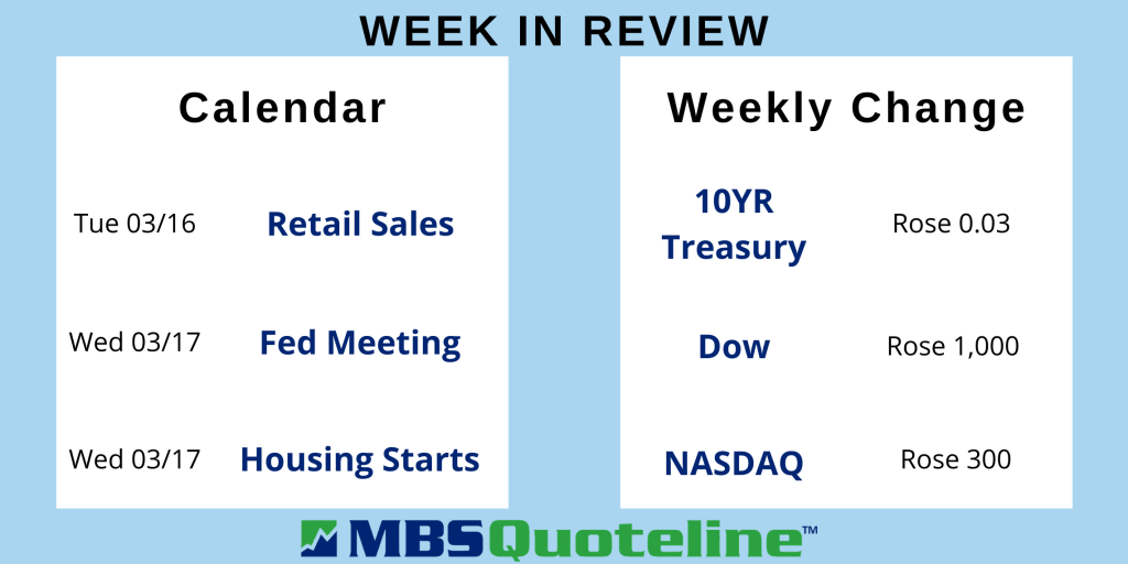 tame inflation data mbsquoteline mortgagetime mortgage markets data