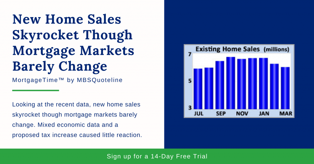 New Home Sales Skyrocket Though Mortgage Markets Barely Change mortgagetime mbsquoteline chart