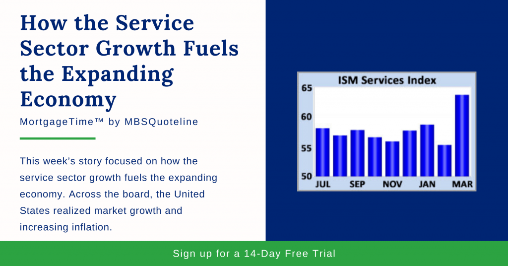 service sector growth fuels expanding economy mortgagetime mbsquoteline chart