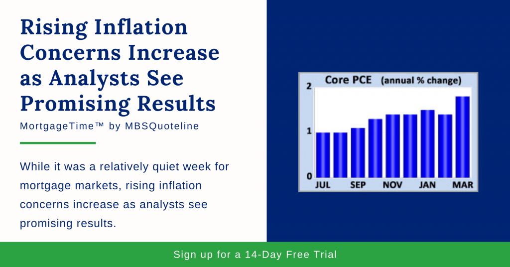 rising inflation concerns increase analysts see promising results mortgagetime mbsquoteline chart