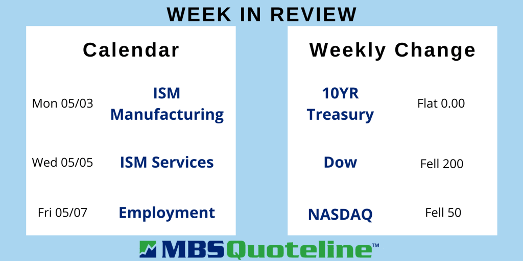 rising inflation concerns increase analysts see promising results mortgagetime mbsquoteline data