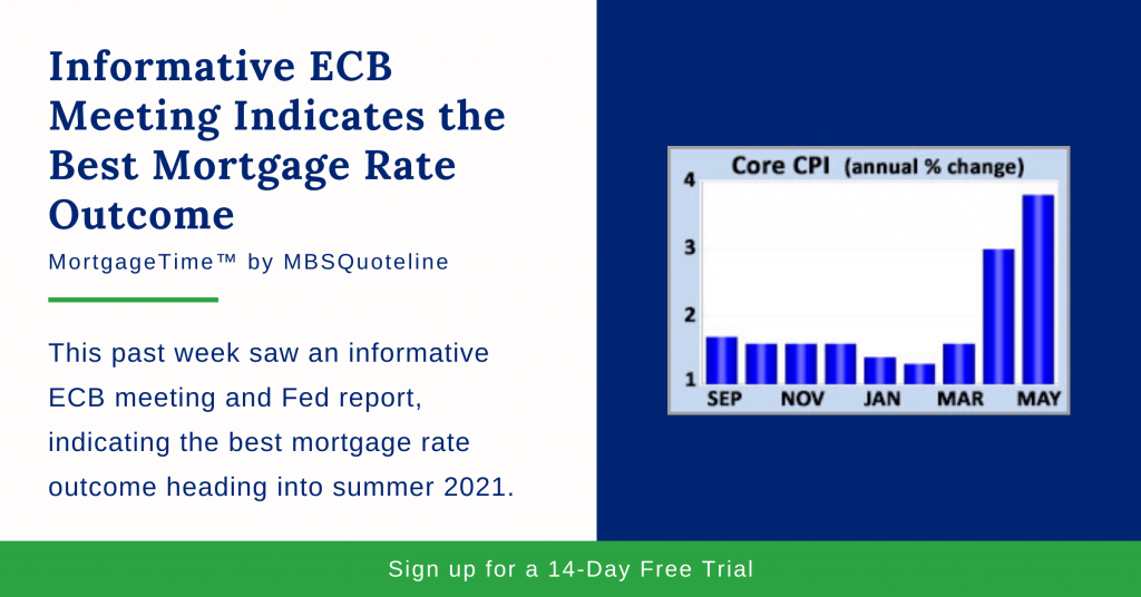 Informative ECB Meeting Indicates the Best Mortgage Rate Outcome MortgageTime MBSQuoteline Chart