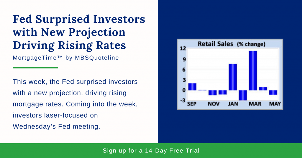 Fed Surprised Investors with New Projection Driving Rising Rates chart MortgageTime MBSQuoteline