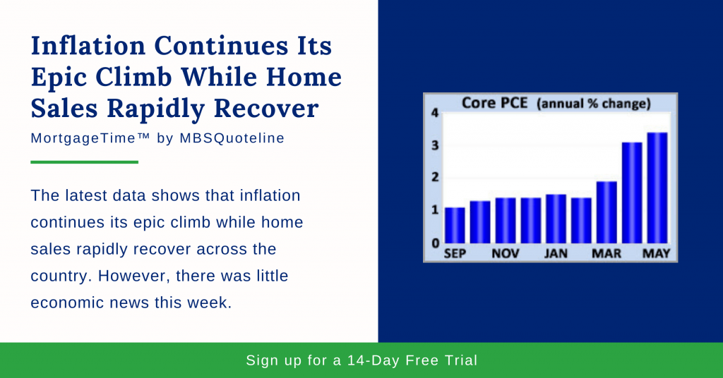Inflation Continues Its Epic Climb While Home Sales Rapidly Recover chart mortgagetime mbsquoteline