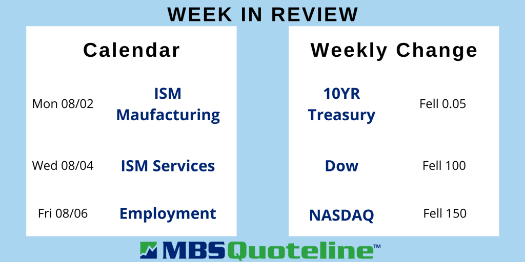 GDP Fell Short While Analysts Watch Inflation Reached a New Milestone mortgagetime mbsquoteline data