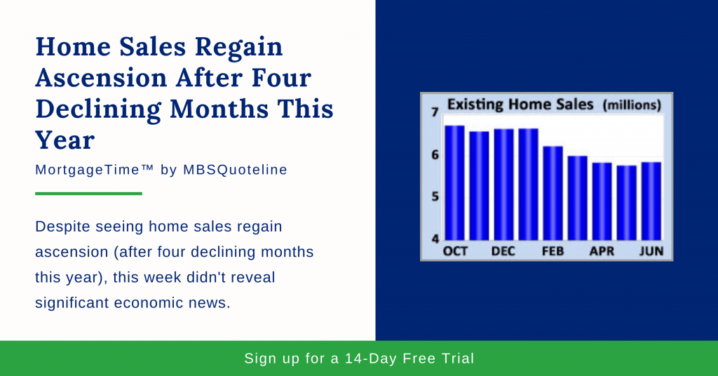 Home Sales Regain Ascension After Four Declining Months This Year mortgagetime mbsquoteline chart