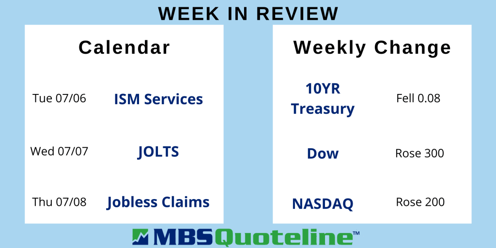 Strong Job Gains Drive Consumer Confidence Surge Despite Lower Rates mortgagetime mbsquoteline data