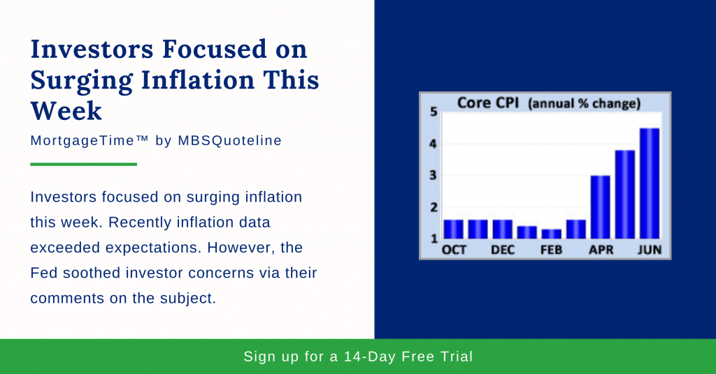 investors focused on surging inflation this week mortgagetime mbsquoteline chart