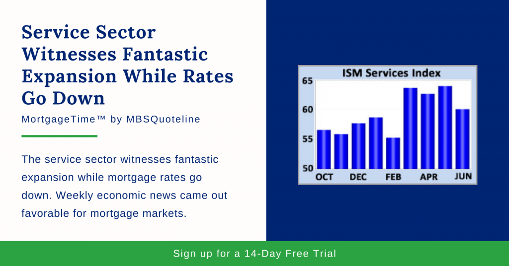 Service Sector Witnesses Fantastic Expansion While Mortgage Rates Go Down MortgageTime MBSQuoteline Chart