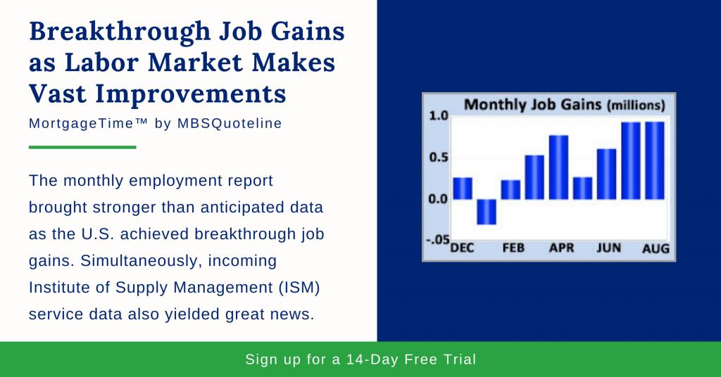 Breakthrough Job Gains as Labor Market Makes Vast Improvements mortgagetime mbsquoteline chart