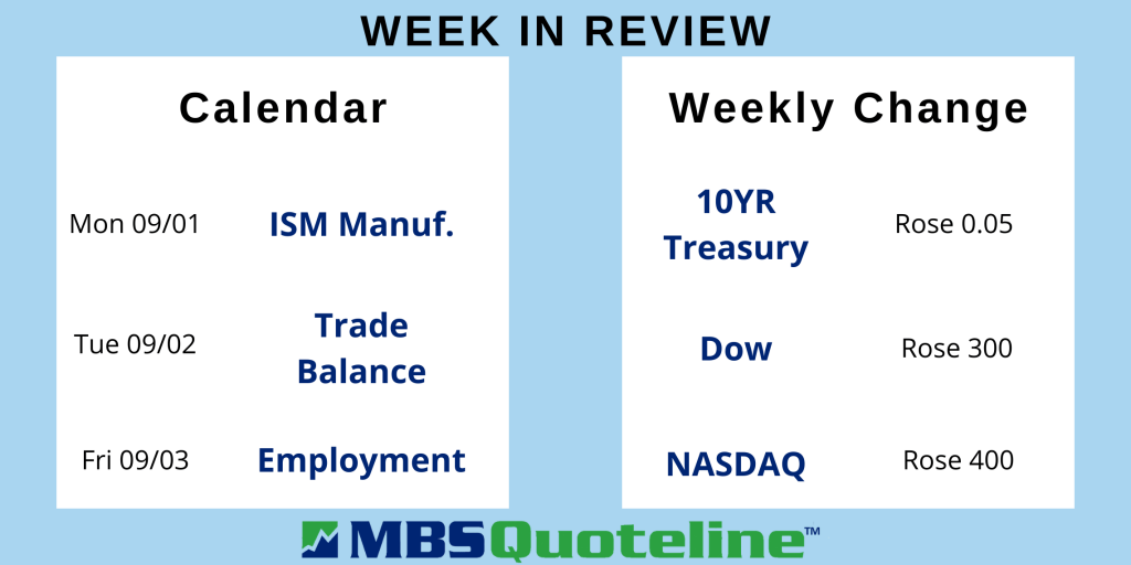 Investors Focus on Targeted MBS Buying As Fed Nears Goals mortgagetime mbsquoteline data