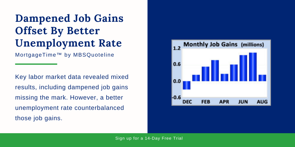 Dampened Job Gains Offset By Better Unemployment Rate mortgagetime mbsquoteline chart