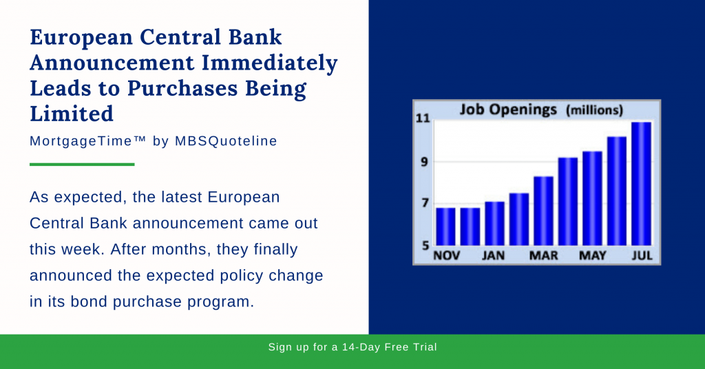 European Central Bank Announcement Immediately Leads to Purchases Being Limited mortgagetime mbsquoteline chart