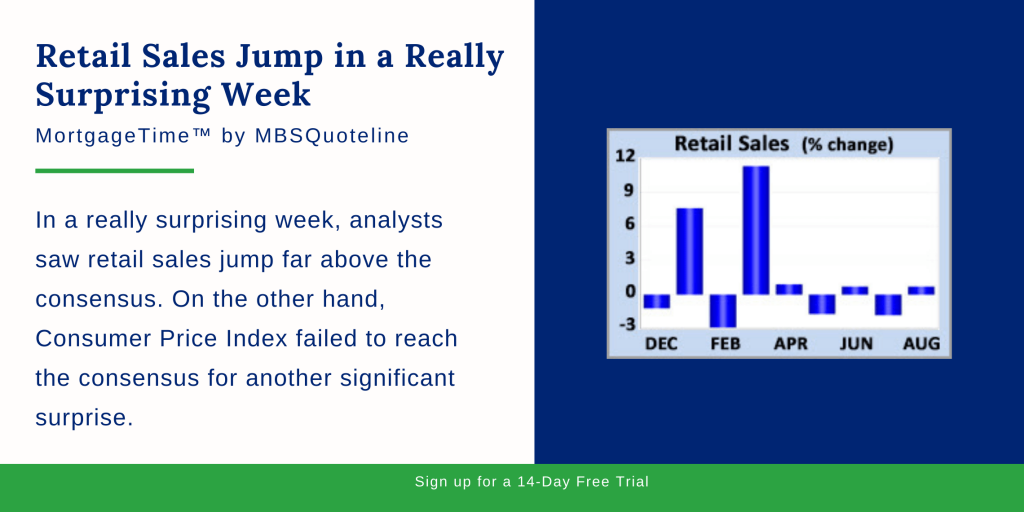 retail sales jump in a really surprising week mortgagetime mbsquoteline chart
