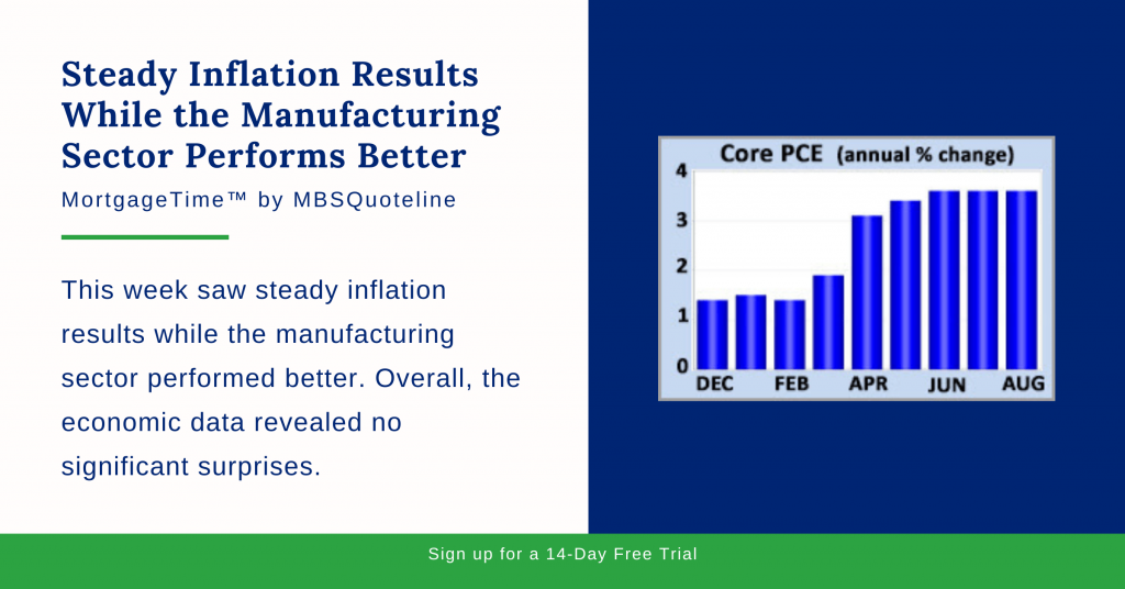 Steady Inflation Results While the Manufacturing Sector Performs Better chart mortgagetime mbsquoteline